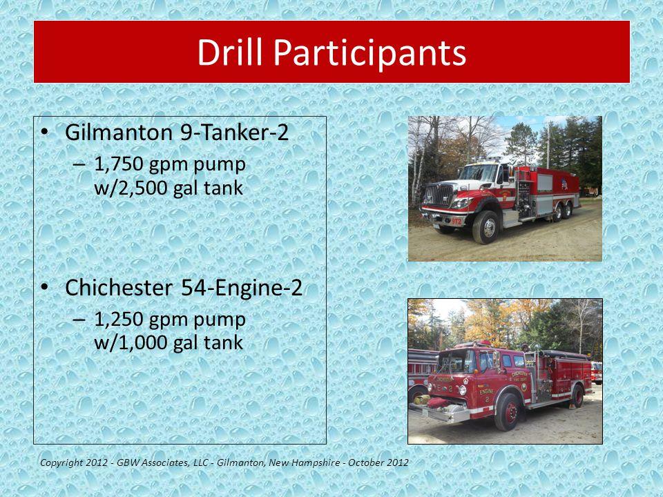 Drill Participants Gilmanton 9-Tanker-2 – 1,750 gpm pump w/2,500 gal tank Chichester 54-Engine-2 – 1,250 gpm pump w/1,000 gal tank Copyright 2012 - GB