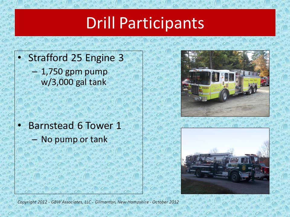 Drill Participants Strafford 25 Engine 3 – 1,750 gpm pump w/3,000 gal tank Barnstead 6 Tower 1 – No pump or tank Copyright 2012 - GBW Associates, LLC