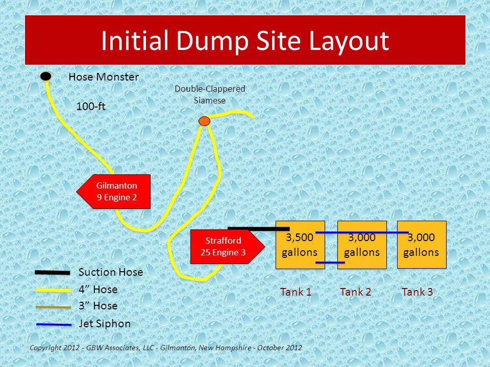 "Initial Dump Site Layout Suction Hose Jet Siphon Tank 2Tank 1 Copyright 2012 - GBW Associates, LLC - Gilmanton, New Hampshire - October 2012 3"" Hose H"