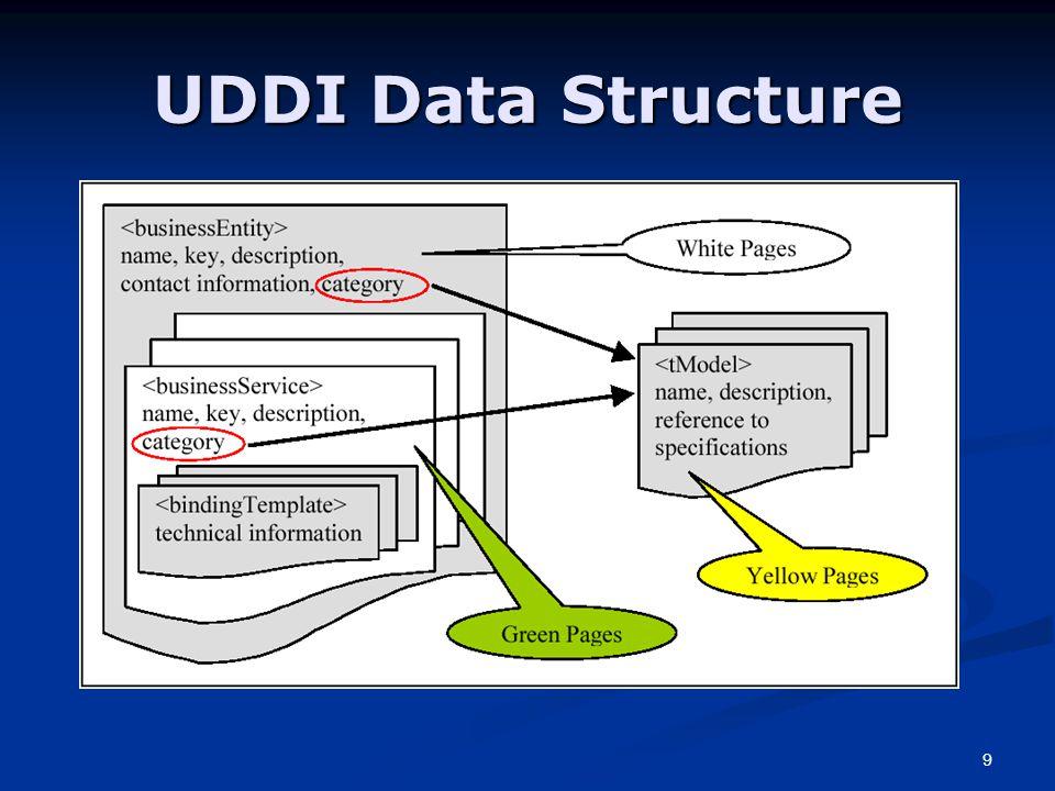 9 UDDI Data Structure