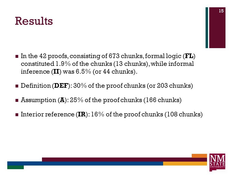 Results In the 42 proofs, consisting of 673 chunks, formal logic (FL) constituted 1.9% of the chunks (13 chunks), while informal inference (II) was 6.5% (or 44 chunks).