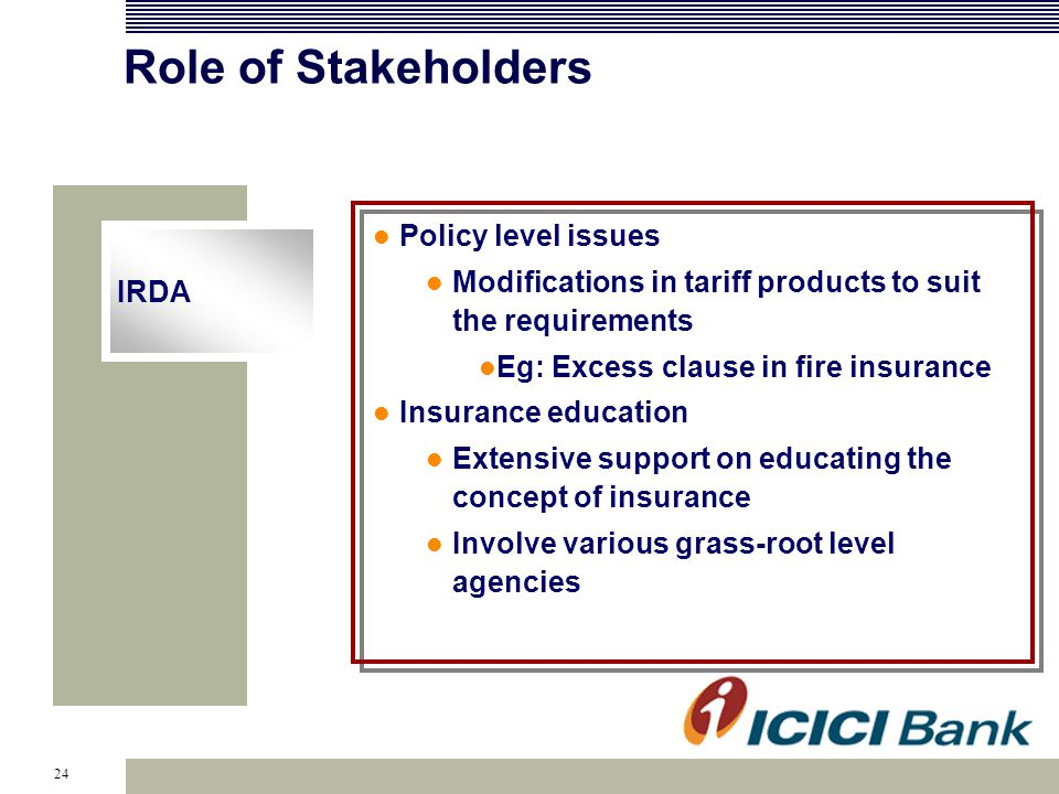 24 Role of Stakeholders IRDA Policy level issues Modifications in tariff products to suit the requirements Eg: Excess clause in fire insurance Insurance education Extensive support on educating the concept of insurance Involve various grass-root level agencies