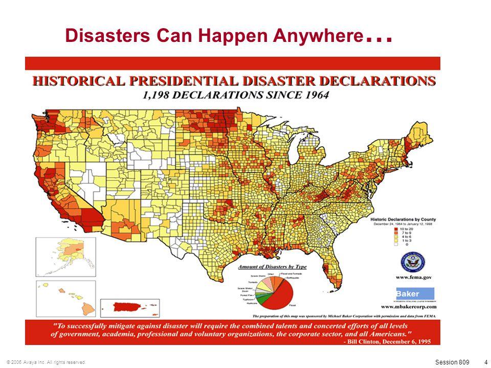 Session 809 4 © 2006 Avaya Inc. All rights reserved. Disasters Can Happen Anywhere …