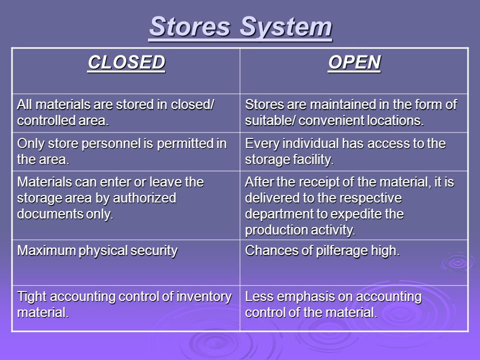 Stores System CLOSEDOPEN All materials are stored in closed/ controlled area.
