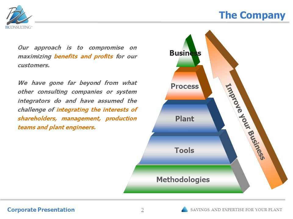 Corporate Presentation 2 SAVINGS AND EXPERTISE FOR YOUR PLANT Methodologies Tools Plant Process Business Improve your Business Our approach is to compromise on maximizing benefits and profits for our customers.