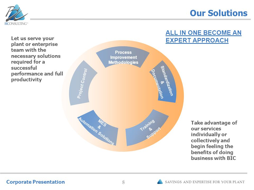 Corporate Presentation 8 SAVINGS AND EXPERTISE FOR YOUR PLANT ALL IN ONE BECOME AN EXPERT APPROACH Let us serve your plant or enterprise team with the necessary solutions required for a successful performance and full productivity Take advantage of our services individually or collectively and begin feeling the benefits of doing business with BIC Our Solutions Project Control Process Improvement Methodologies MES & Automation Solutions Training & Support Standardization & Documentation