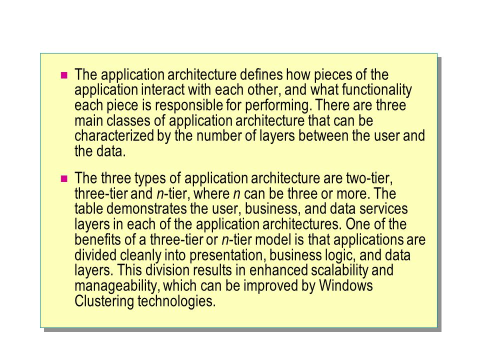 The application architecture defines how pieces of the application interact with each other, and what functionality each piece is responsible for perf