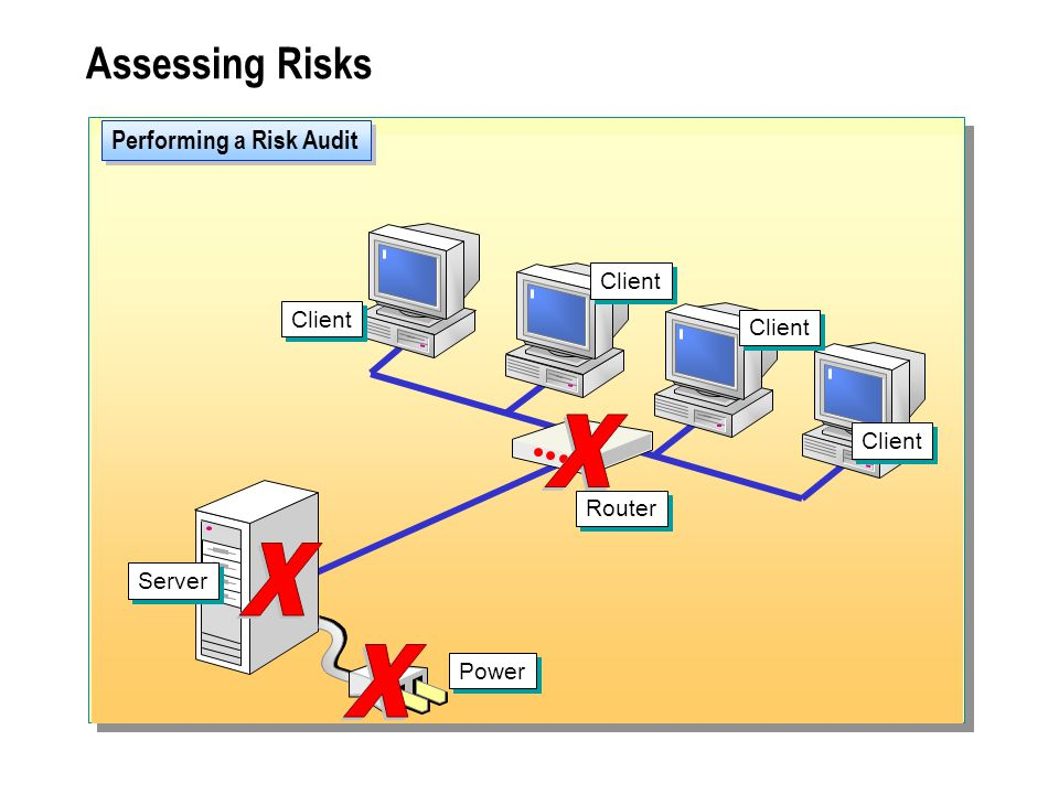 A risk audit helps you to identify system risk; it also helps to determine if clustering is an appropriate solution to reduce the risk.