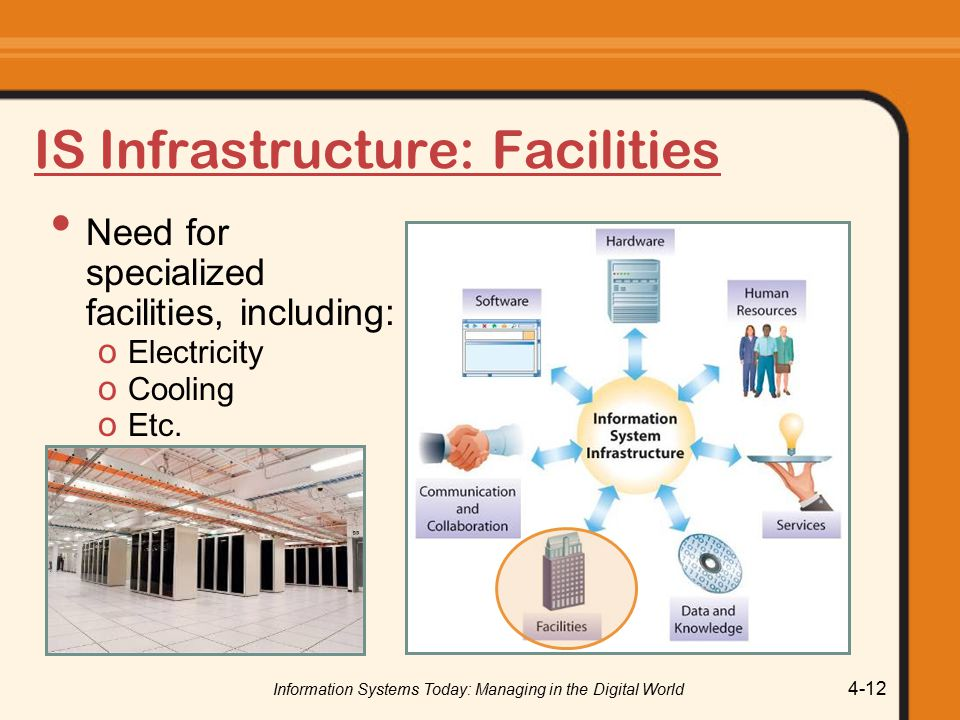 Information Systems Today: Managing in the Digital World 4-12 IS Infrastructure: Facilities Need for specialized facilities, including: o Electricity o Cooling o Etc.