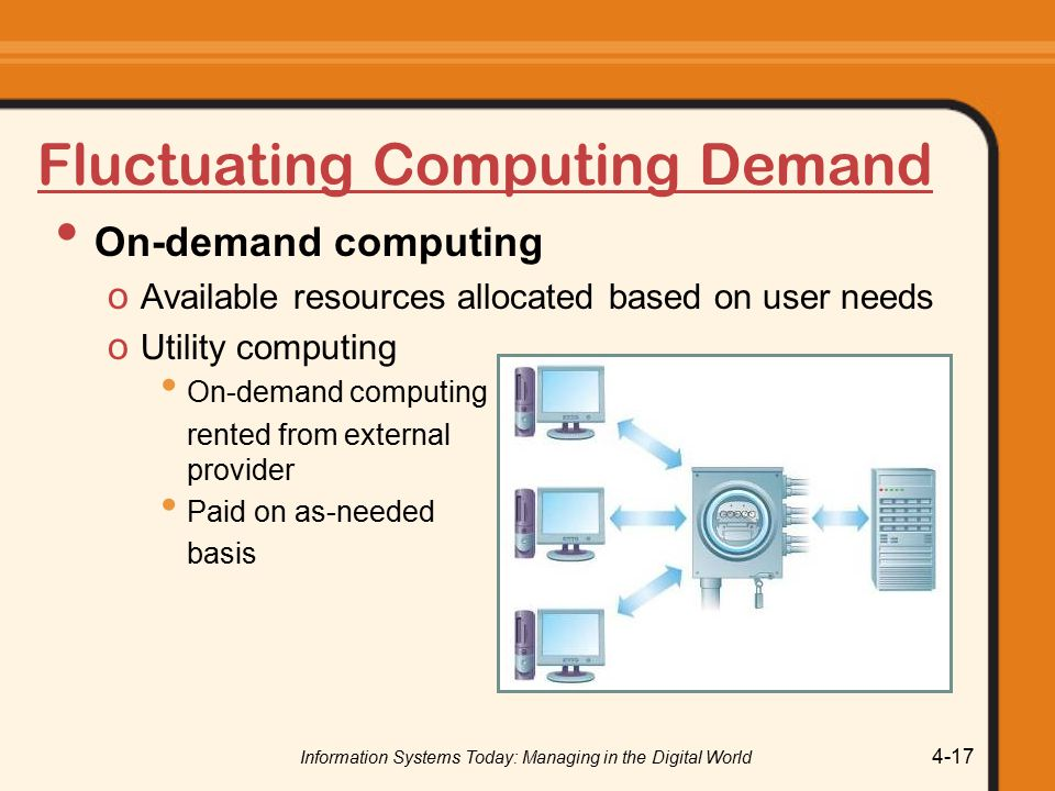 Information Systems Today: Managing in the Digital World 4-17 Fluctuating Computing Demand On-demand computing o Available resources allocated based on user needs o Utility computing On-demand computing rented from external provider Paid on as-needed basis
