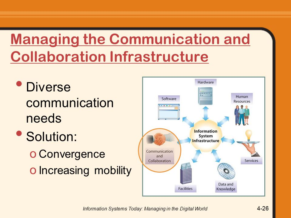 Information Systems Today: Managing in the Digital World 4-26 Managing the Communication and Collaboration Infrastructure Diverse communication needs Solution: o Convergence o Increasing mobility