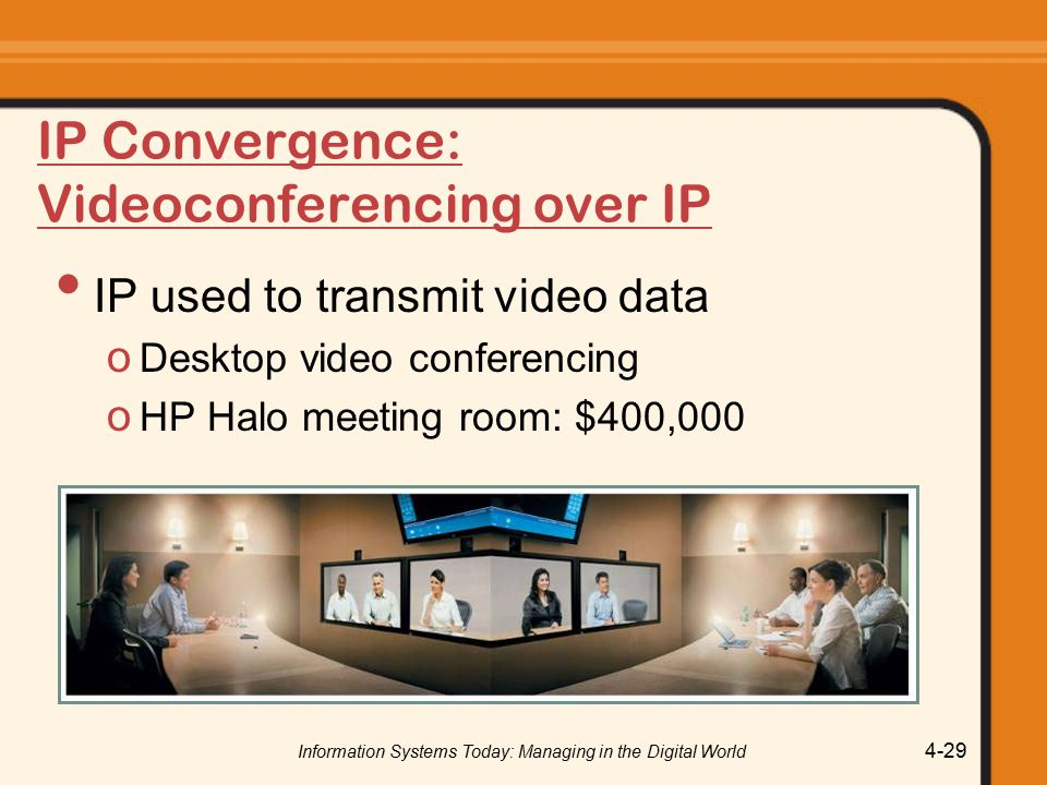 Information Systems Today: Managing in the Digital World 4-29 IP Convergence: Videoconferencing over IP IP used to transmit video data o Desktop video conferencing o HP Halo meeting room: $400,000
