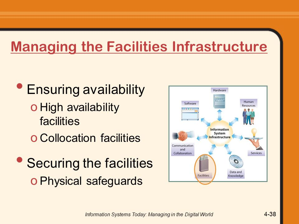 Information Systems Today: Managing in the Digital World 4-38 Managing the Facilities Infrastructure Ensuring availability o High availability facilities o Collocation facilities Securing the facilities o Physical safeguards