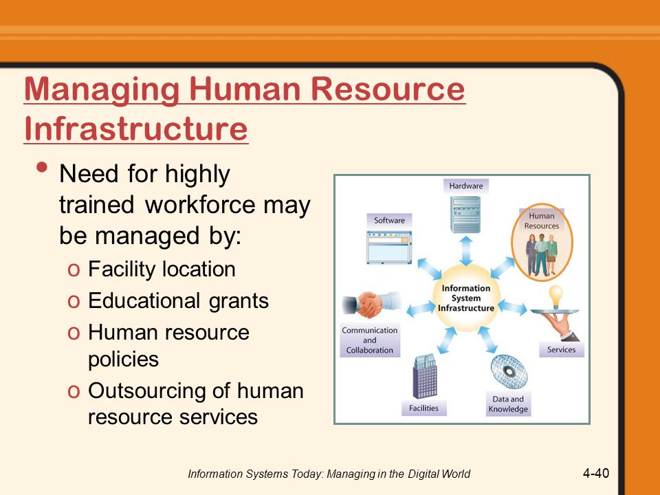 Information Systems Today: Managing in the Digital World 4-40 Managing Human Resource Infrastructure Need for highly trained workforce may be managed by: o Facility location o Educational grants o Human resource policies o Outsourcing of human resource services