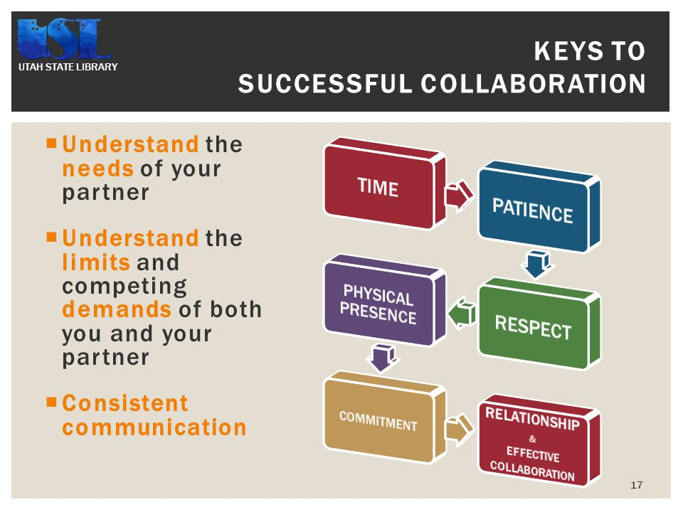 UTAH STATE LIBRARY  Understand the needs of your partner  Understand the limits and competing demands of both you and your partner  Consistent communication 17 KEYS TO SUCCESSFUL COLLABORATION