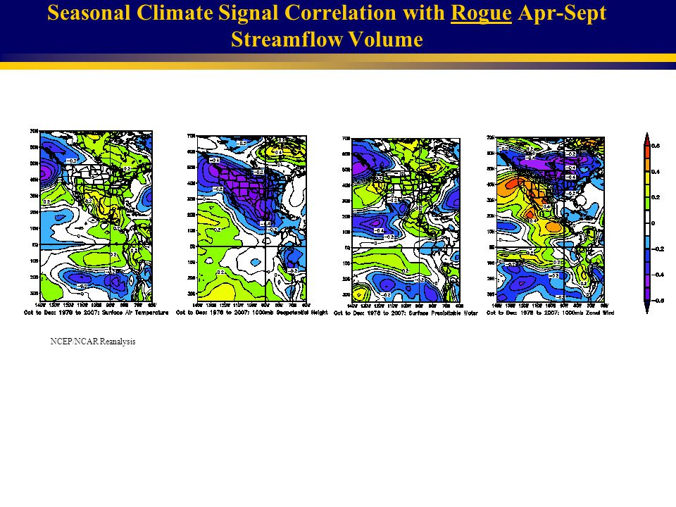 Seasonal Climate Signal Correlation with Rogue Apr-Sept Streamflow Volume NCEP/NCAR Reanalysis