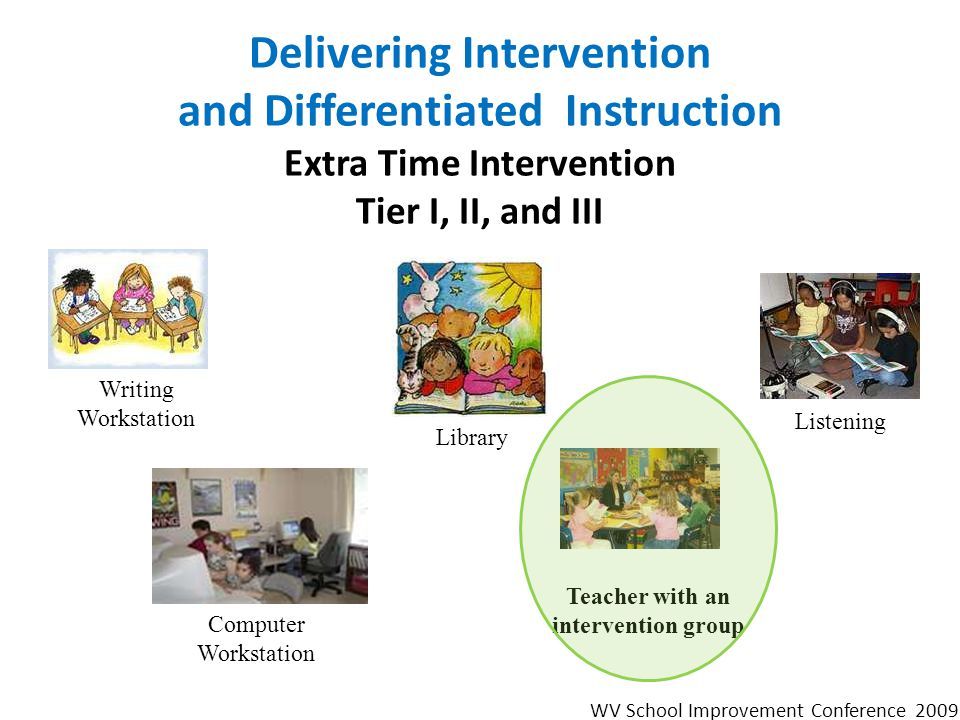 Delivering Intervention and Differentiated Instruction Extra Time Intervention Tier I, II, and III Writing Workstation Library Listening Computer Work