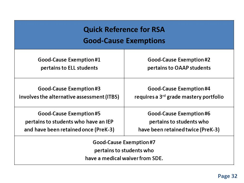 Page 32 Quick Reference for RSA Good-Cause Exemptions Good-Cause Exemption #1 pertains to ELL students Good-Cause Exemption #2 pertains to OAAP studen