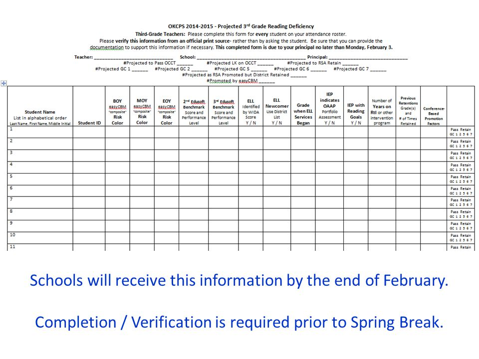 Schools will receive this information by the end of February. Completion / Verification is required prior to Spring Break.