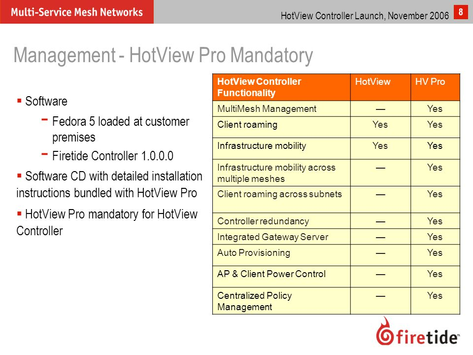 HotView Controller Launch, November 2006 8 Management - HotView Pro Mandatory HotView Controller Functionality HotViewHV Pro MultiMesh Management—Yes Client roamingYes Infrastructure mobilityYes Infrastructure mobility across multiple meshes —Yes Client roaming across subnets—Yes Controller redundancy—Yes Integrated Gateway Server—Yes Auto Provisioning—Yes AP & Client Power Control—Yes Centralized Policy Management —Yes  Software - Fedora 5 loaded at customer premises - Firetide Controller 1.0.0.0  Software CD with detailed installation instructions bundled with HotView Pro  HotView Pro mandatory for HotView Controller