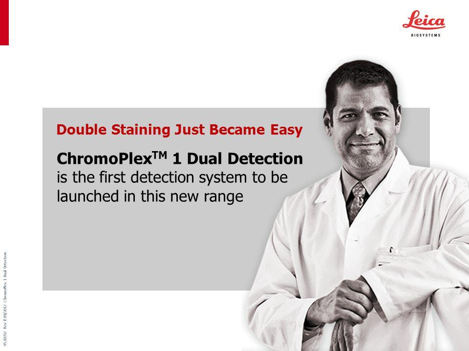 Thank you Leica ChromoPlex TM 1 Dual Detection for Leica BOND Multiply Your Capabilities