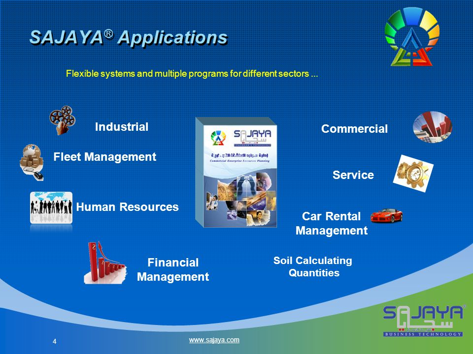 We have options to suit your needs whether you are… Business Solution Provider OR Infrastructure Solution Provider OR Private Business Owner OR Reseller OR Distributor 25 www.sajaya.com