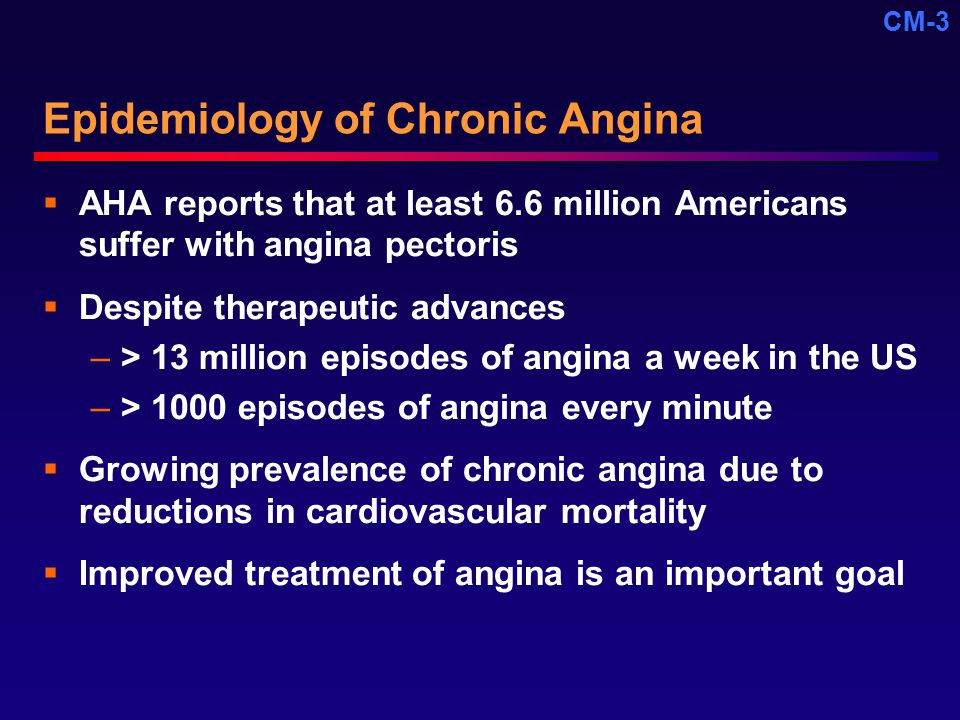 CM-3 Epidemiology of Chronic Angina  AHA reports that at least 6.6 million Americans suffer with angina pectoris  Despite therapeutic advances –> 13