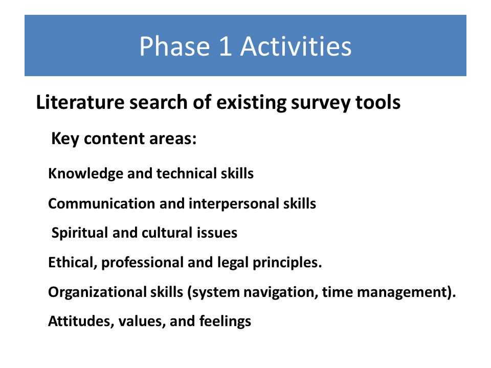 Phase 1 Activities Literature search of existing survey tools Key content areas: Knowledge and technical skills Communication and interpersonal skills Spiritual and cultural issues Ethical, professional and legal principles.