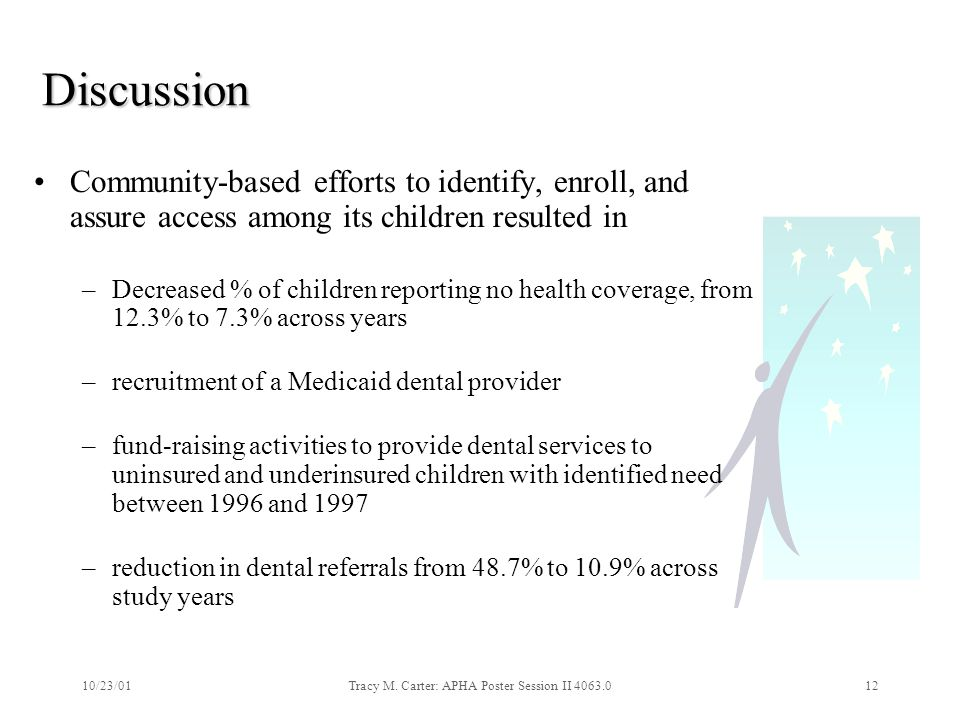 10/23/01Tracy M. Carter: APHA Poster Session II 4063.012 Discussion Community-based efforts to identify, enroll, and assure access among its children