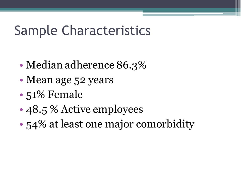 Sample Characteristics Median adherence 86.3% Mean age 52 years 51% Female 48.5 % Active employees 54% at least one major comorbidity