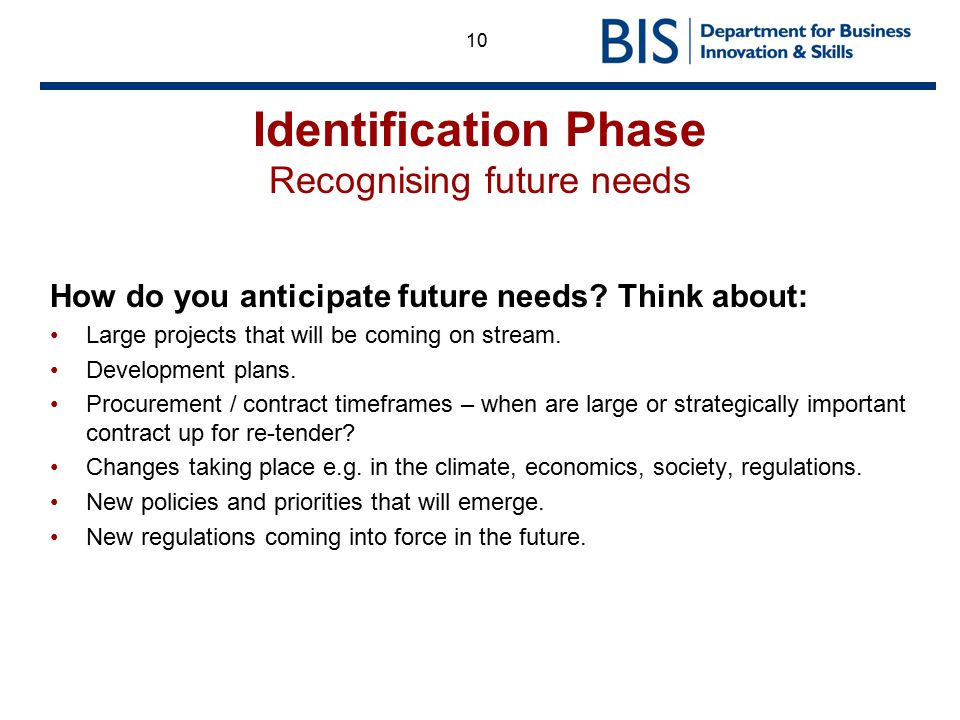 10 Identification Phase Recognising future needs How do you anticipate future needs? Think about: Large projects that will be coming on stream. Develo
