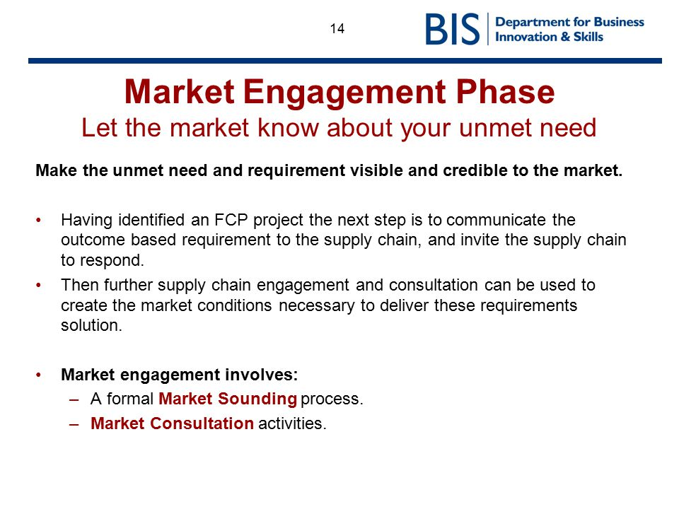 14 Market Engagement Phase Let the market know about your unmet need Make the unmet need and requirement visible and credible to the market. Having id