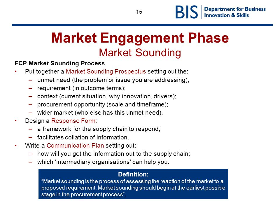 15 Market Engagement Phase Market Sounding FCP Market Sounding Process Put together a Market Sounding Prospectus setting out the: –unmet need (the pro