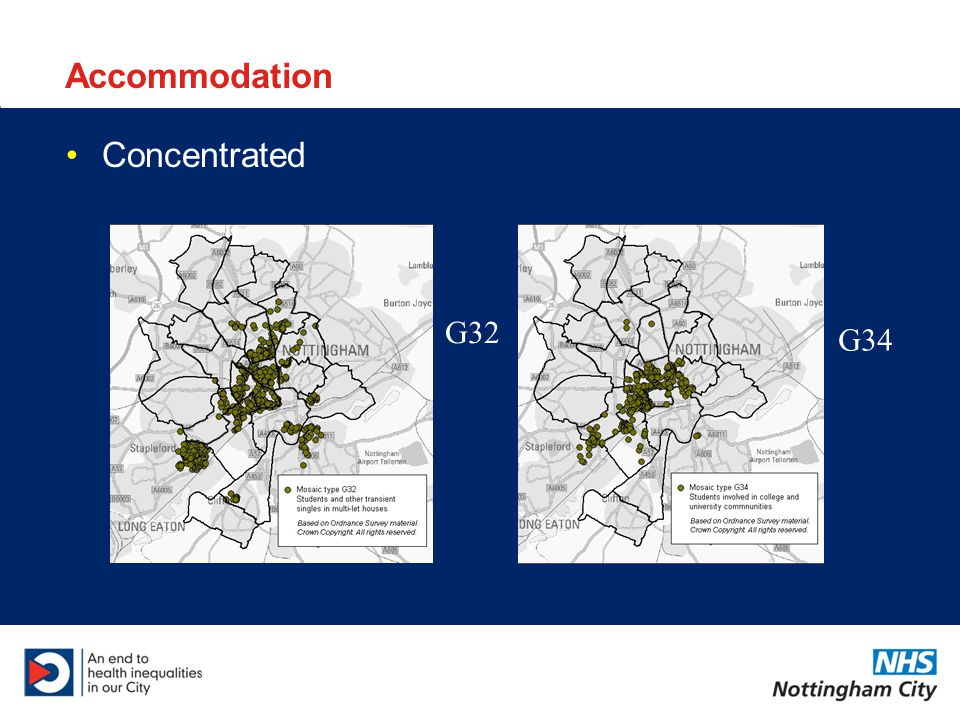 Accommodation Concentrated G32 G34