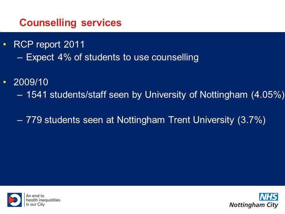 Smoking SunriseRadfordCripps 9.4%9.6%10% Nottingham City residents (2011 Survey) 27.5% prevalence Take up smoking at uni.