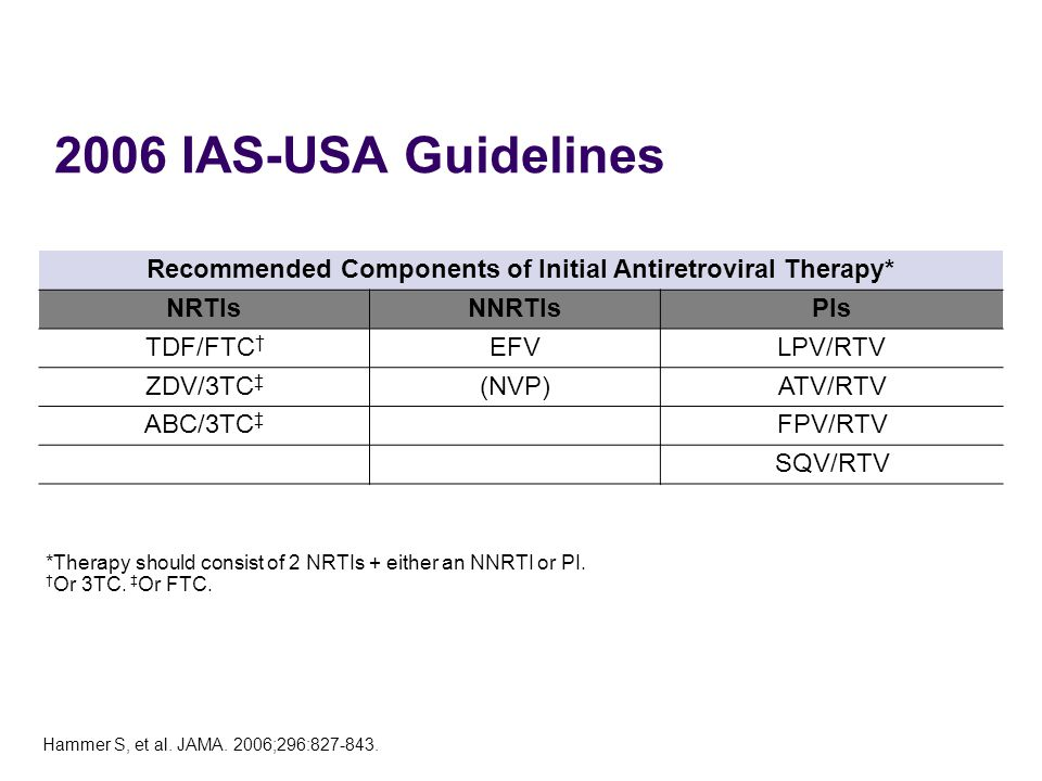 2006 IAS-USA Guidelines Recommended Components of Initial Antiretroviral Therapy* NRTIsNNRTIsPIs TDF/FTC † EFVLPV/RTV ZDV/3TC ‡ (NVP)ATV/RTV ABC/3TC ‡ FPV/RTV SQV/RTV *Therapy should consist of 2 NRTIs + either an NNRTI or PI.