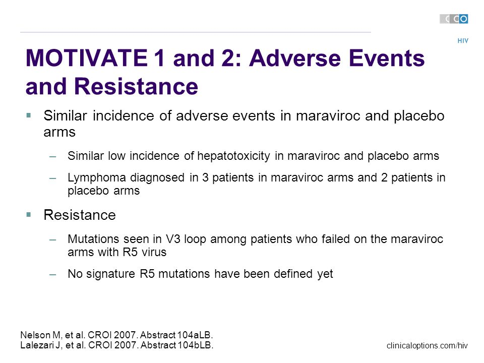 clinicaloptions.com/hiv MOTIVATE 1 and 2: Adverse Events and Resistance Nelson M, et al.