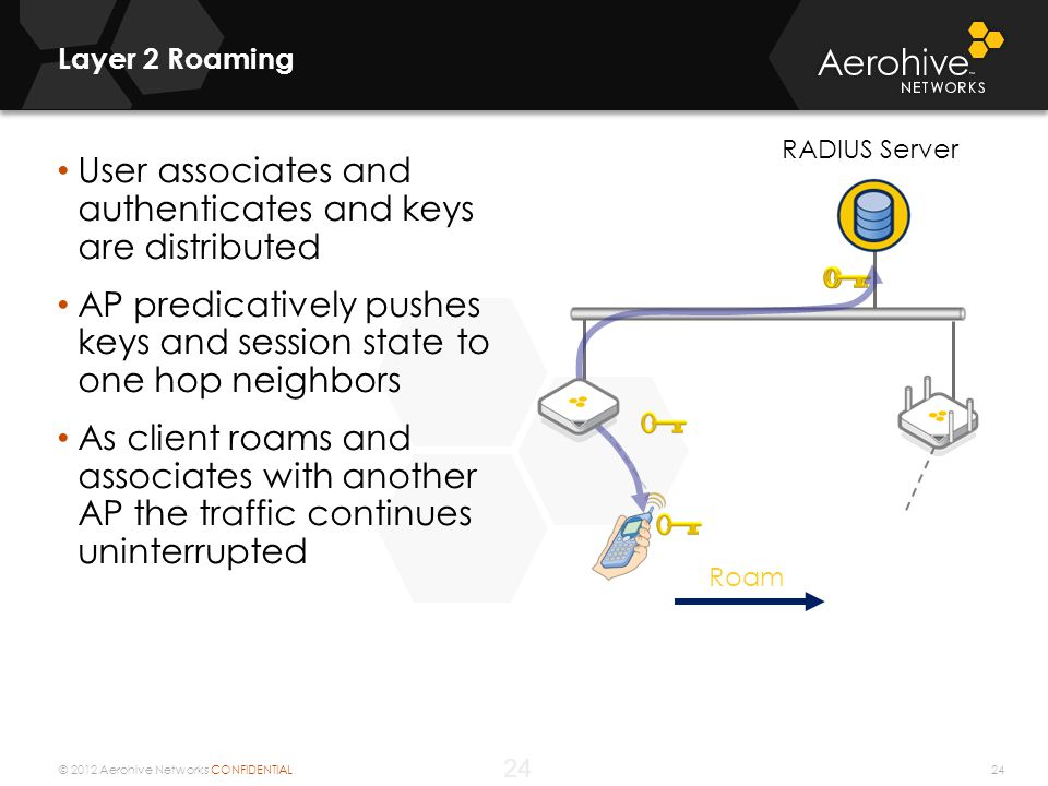 © 2012 Aerohive Networks CONFIDENTIAL Roam 24 Layer 2 Roaming User associates and authenticates and keys are distributed AP predicatively pushes keys and session state to one hop neighbors As client roams and associates with another AP the traffic continues uninterrupted 24 RADIUS Server
