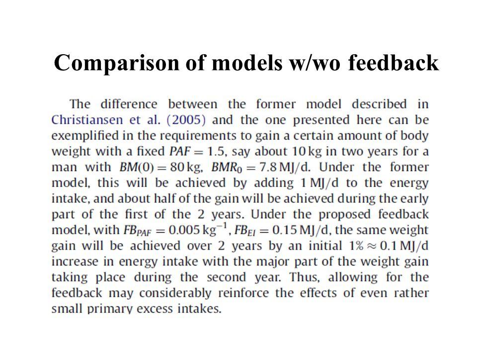Comparison of models w/wo feedback