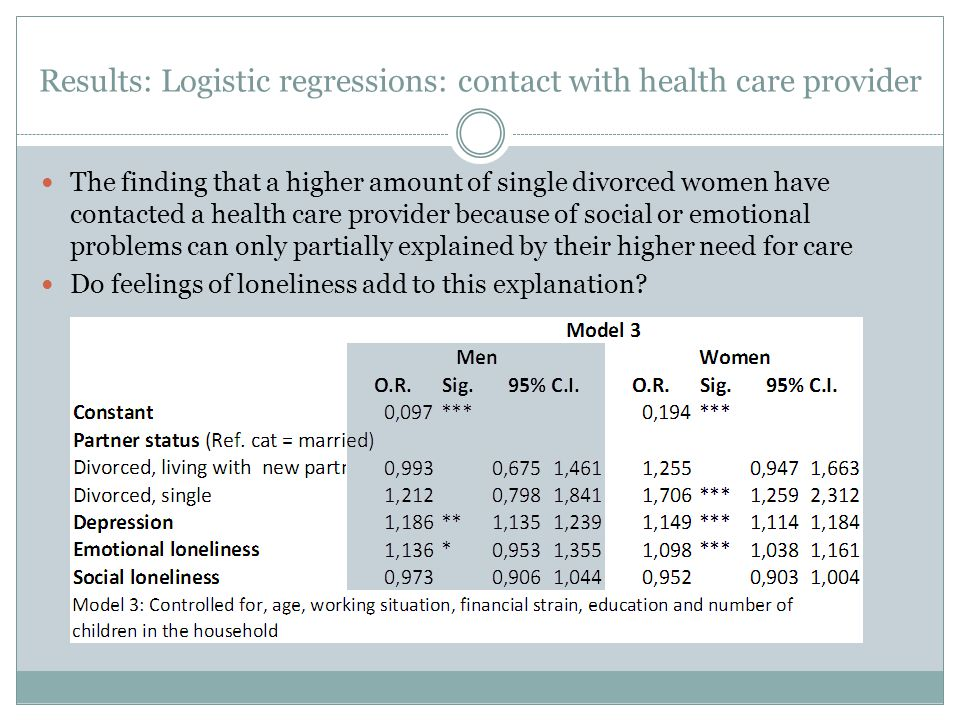 Results: Logistic regressions: contact with health care provider The finding that a higher amount of single divorced women have contacted a health care provider because of social or emotional problems can only partially explained by their higher need for care Do feelings of loneliness add to this explanation