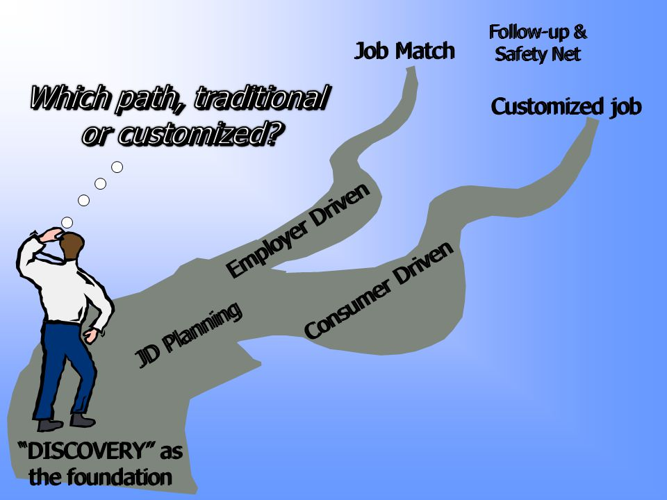 JD Planning Job Match Customized job Follow-up & Safety Net Employer Driven Consumer Driven DISCOVERY as the foundation