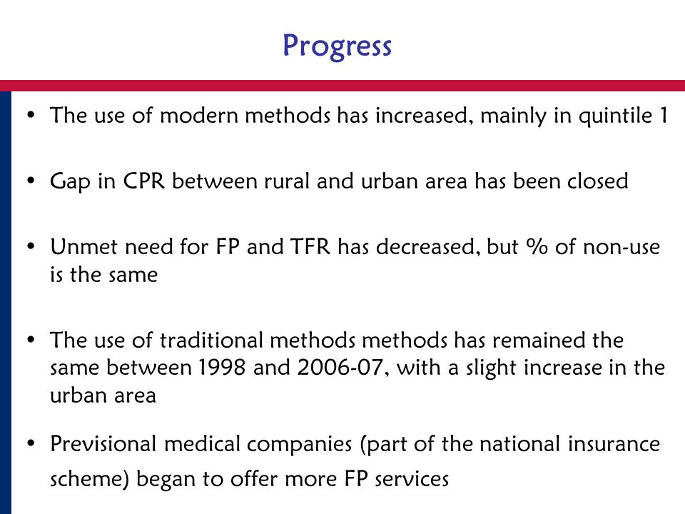 Progress The use of modern methods has increased, mainly in quintile 1 Gap in CPR between rural and urban area has been closed Unmet need for FP and TFR has decreased, but % of non-use is the same The use of traditional methods methods has remained the same between 1998 and 2006-07, with a slight increase in the urban area Previsional medical companies (part of the national insurance scheme) began to offer more FP services