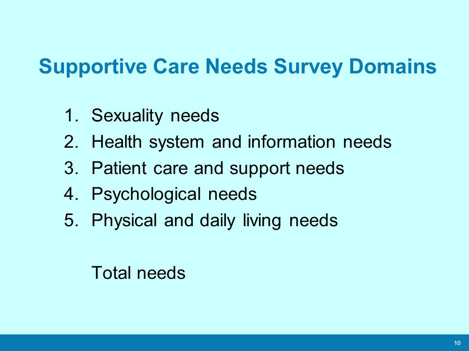 10 Supportive Care Needs Survey Domains 1.Sexuality needs 2.Health system and information needs 3.Patient care and support needs 4.Psychological needs