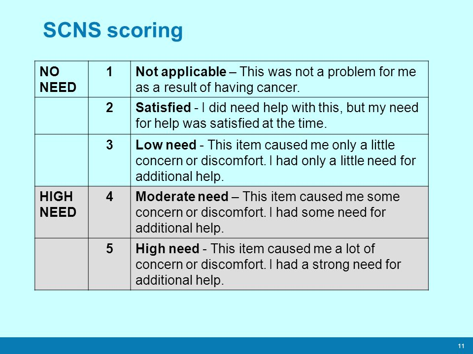 11 SCNS scoring NO NEED 1Not applicable – This was not a problem for me as a result of having cancer. 2Satisfied - I did need help with this, but my n