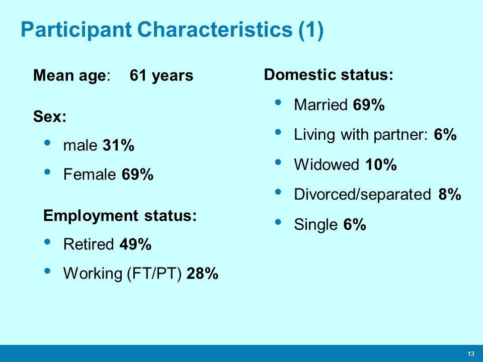 13 Participant Characteristics (1) Mean age: 61 years Sex: male 31% Female 69% Employment status: Retired 49% Working (FT/PT) 28% Domestic status: Mar