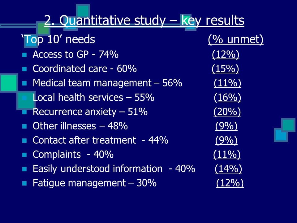 2. Quantitative study – key results 'Top 10' needs (% unmet) Access to GP - 74% (12%) Coordinated care - 60% (15%) Medical team management – 56% (11%)