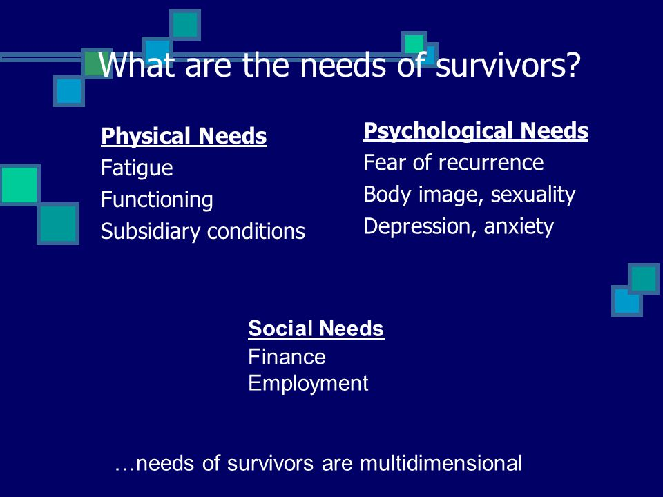 What are the needs of survivors? Physical Needs Fatigue Functioning Subsidiary conditions Psychological Needs Fear of recurrence Body image, sexuality