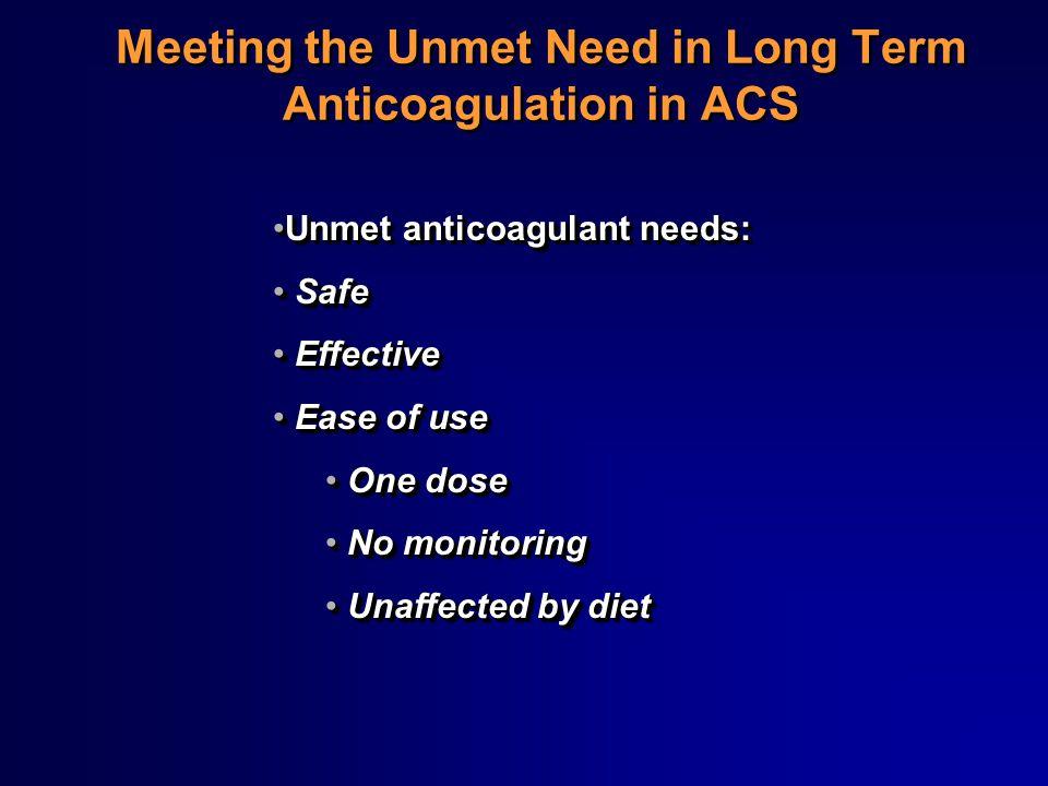 Meeting the Unmet Need in Long Term Anticoagulation in ACS Unmet anticoagulant needs:Unmet anticoagulant needs: Safe Safe Effective Effective Ease of