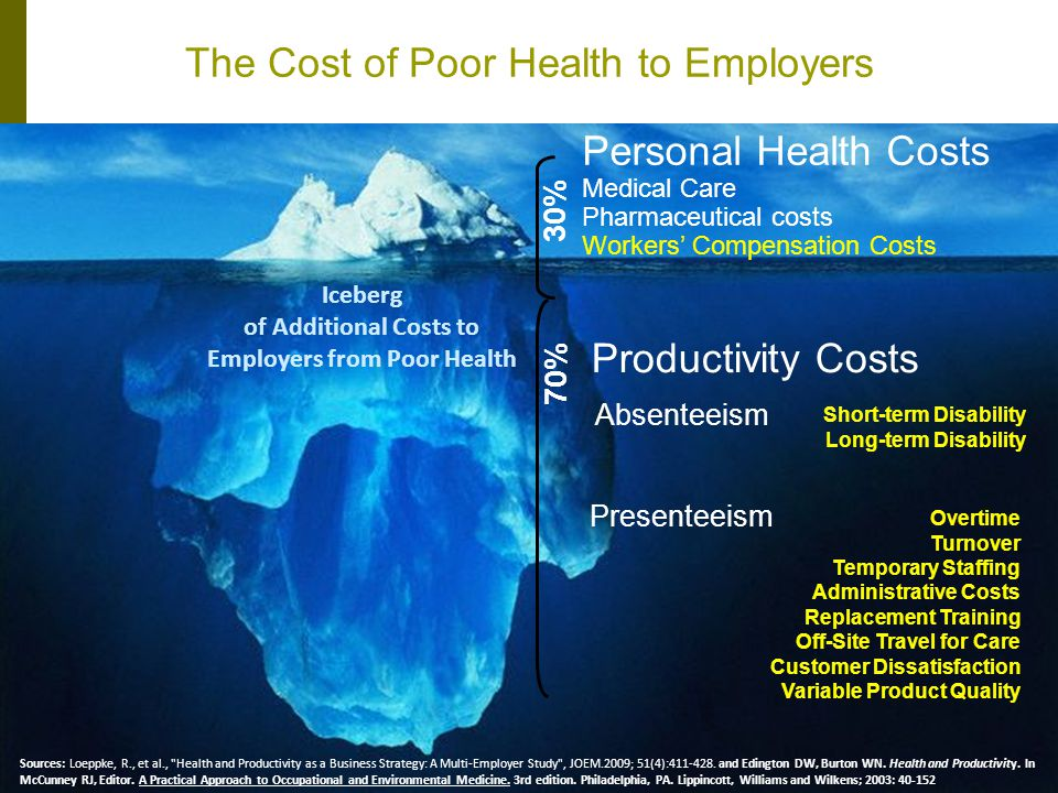 Care in PCMH Integrated Team-based Behavioral health care - mental health - substance abuse Primary care - Prevention - Acute Care - Chronic Care Specialist care Delivery System Transformation and Practice Redesign Other care PCMH Team PC Physicians BH Specialists Specialists Other licensed health care providers Coordination Collaboration Communication System Integration and Transformation Needed 18 Usual Care Fragmented (siloed) Not coordinated Patient