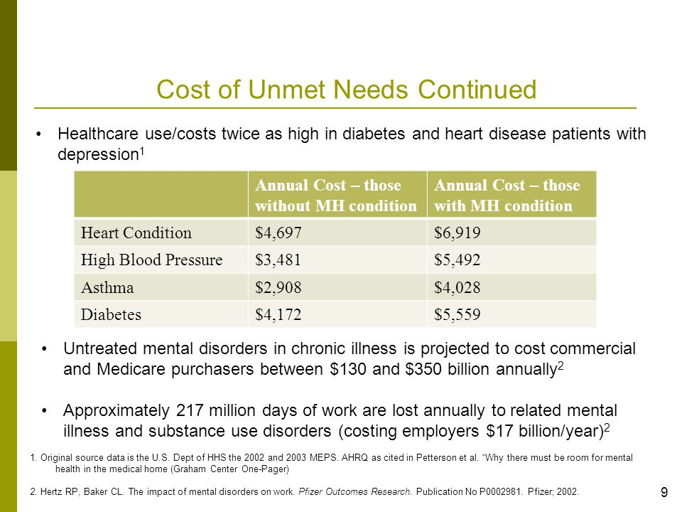 10 Patient-Centered Medical Home Reason Four: Lower Cost When Treated 1.